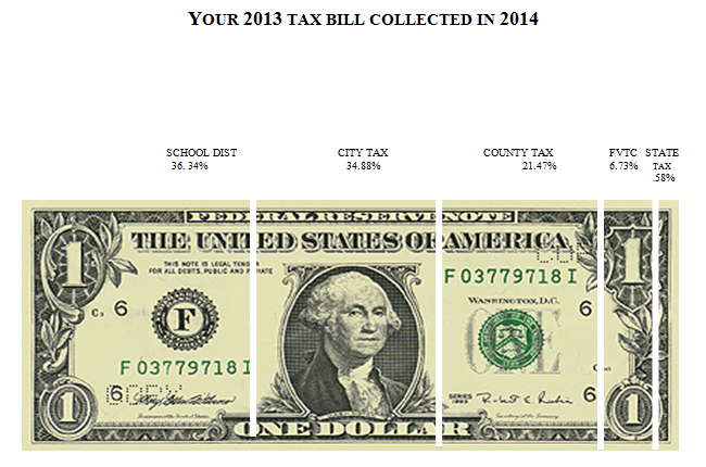 2014-07-16 14_22_33-dollar.tax for 2014.doc [Compatibility Mode] - Microsoft Word