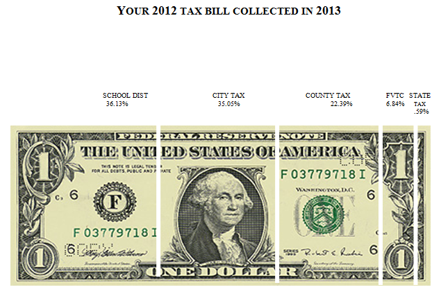 2014-07-16 14_22_55-dollar.tax for 2013 (1.2.13).doc [Compatibility Mode] - Microsoft Word